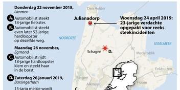 Stekende automobilist uit Julianadorp deed het 'voor de kick', meer vrouwen slachtoffer