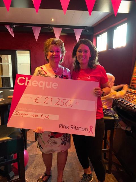 Nel Veeken van Pink Ribbon (links) met Edith Bakker.