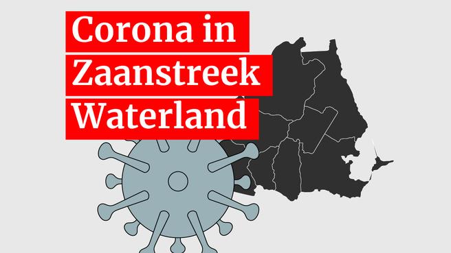Edam-Volendam overschrijdt grens van 100 geregistreerde coronabesmettingen, ook in Zaanstad weer nieuwe ziektegevallen