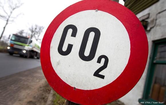 Broeikasgassen in atmosfeer naar record