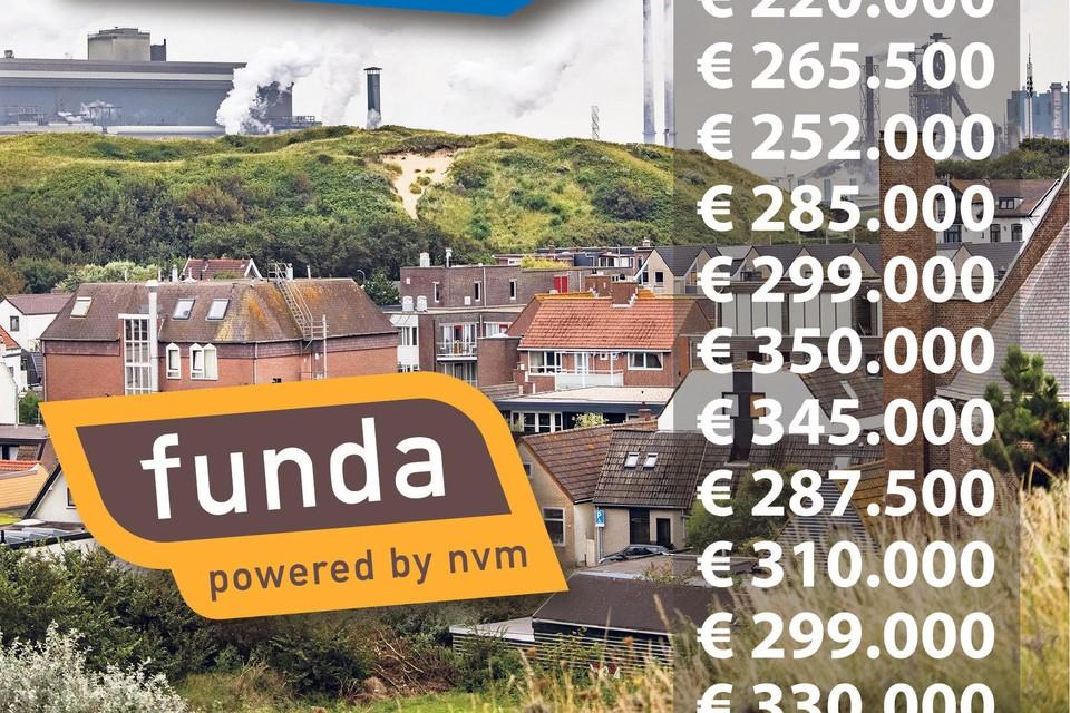 Ook in Wijk aan Zee hoge huizenprijzen, maar wel vaak verkocht onder de vraagprijs.