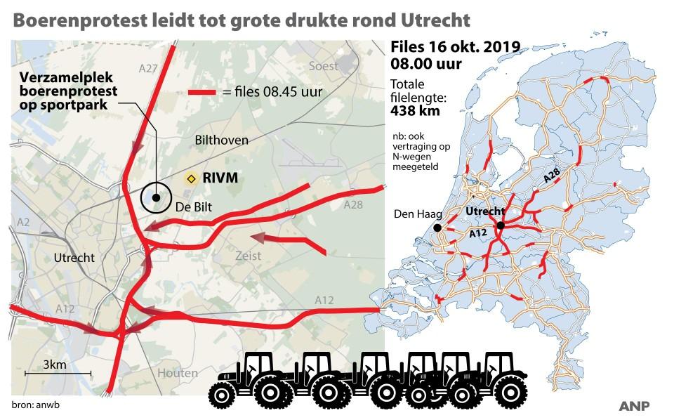 Boerenprotest leidt tot grote drukte rond Utrecht.