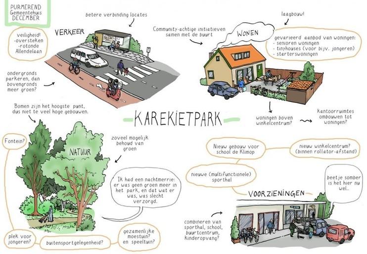 Purmerend moet keuzes maken bij toekomstige inrichting van het Karekietpark